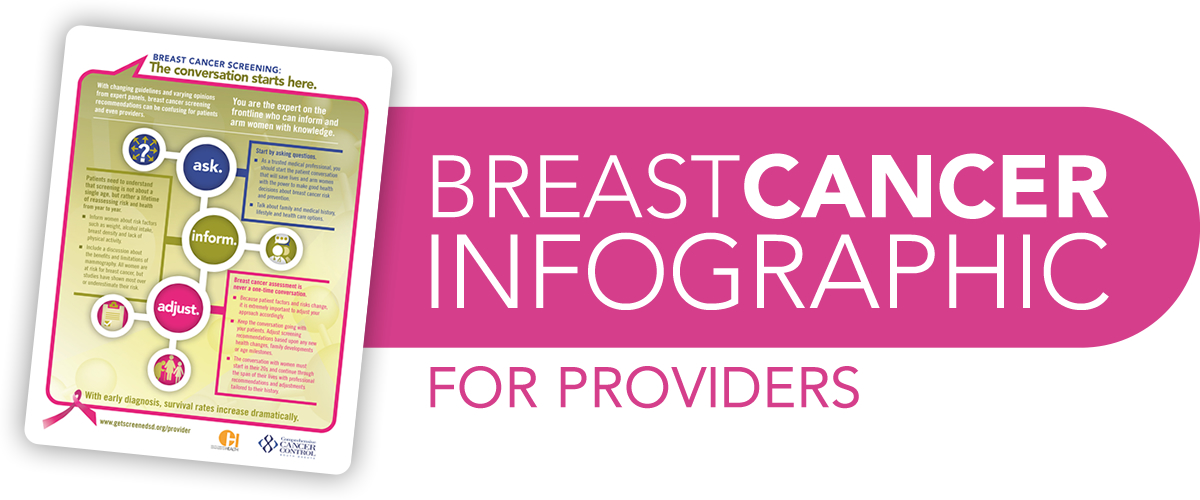 New Resources Developed by the Breast Cancer Task Force